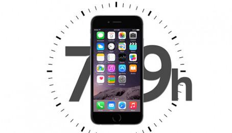 Đánh giá thời lượng sử dụng pin của iPhone 6 Plus cũ