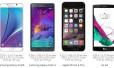 Đọ kích thước của bộ tứ siêu đẳng Galaxy Note 5 cũ , Note 4 cũ, iPhone 6 Plus cũ và LG G4 cũ