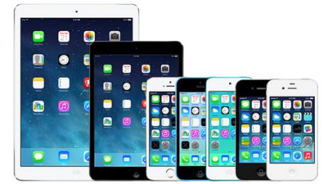 So sánh iPhone 6s Plus và iPhone 6 Plus