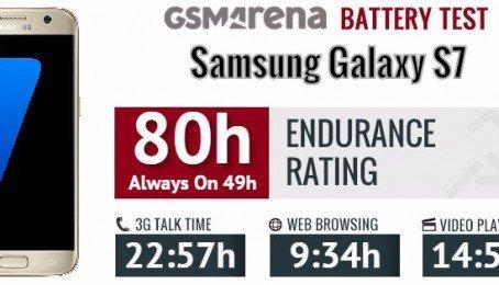 Đánh giá chi tiết chiếc Samsung Galaxy S7 có gì nổi bật