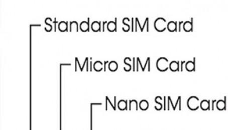 Nano SIM là gì?