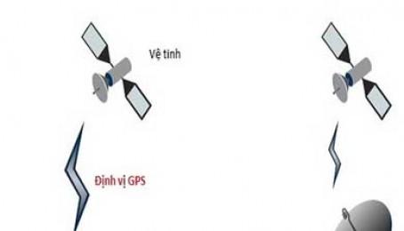 Phân tích công nghệ A-GPS