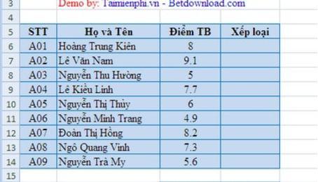 Hướng dẫn chi tiết cách sử dụng hàm Vlookup trong Excel
