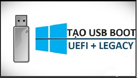 Rufus - Phần mềm hỗ trợ tạo USB để cài đặt hệ điều hành Windows tốt nhất hiện nay