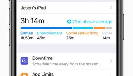 Tính năng mới trên iOS 12 đến Tim Cook cũng kinh ngạc