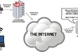 Mạng LAN là gì? Ethernet là gì? Chúng hoạt động như thế nào?