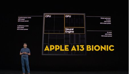 Chip Apple A13 Bionic trên iPhone 11. So sánh A13 Bionic với A12 Bionic