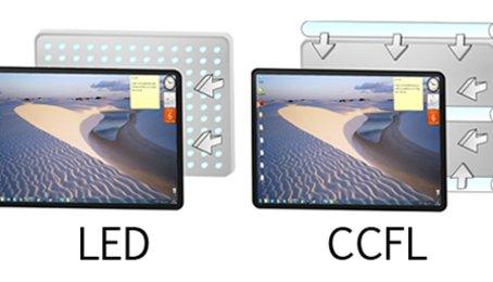 Công nghệ màn hình LED Backlit, LED Backlight là gì?