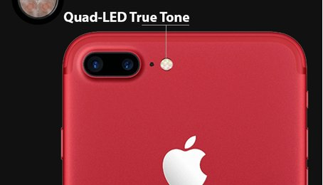 Dual Tone LED và QuadLED True Tone là gì?
