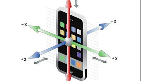 Cảm biến trọng lực là gì? Cảm biến trọng lực có tác dụng gì trên smartphone?