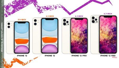 Các phiên bản iPhone 12 - 2020 lộ cấu hình và giá bán
