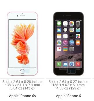 Có nên mua iPhone 6s lock mới hay chọn mua iPhone 6 cũ quốc tế?